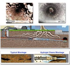 schéma débouchage égout canalisation avec hydrojet
